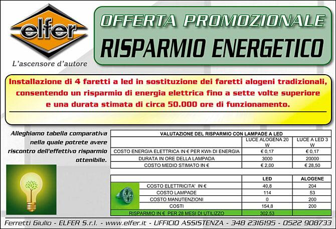Promozioni elfer installazione faretti a led per for Faretti a risparmio energetico