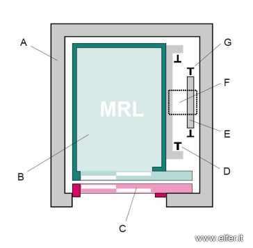Costo ascensore 1 piano free ascensore elettrico o a - Costo ascensore esterno 1 piano ...