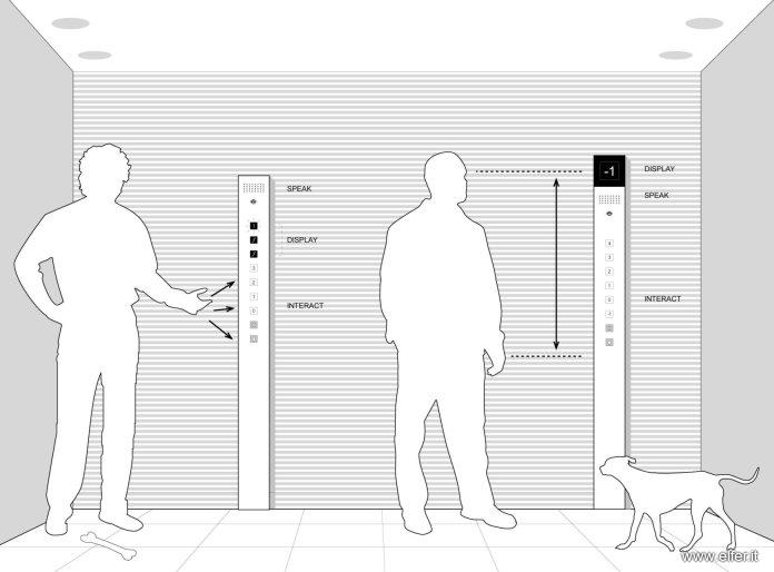Pulsantiera per ascensori Totem e Signage - ELFER